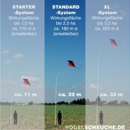 Vogelscheuchen Drachen System 2,5 ha STANDARD