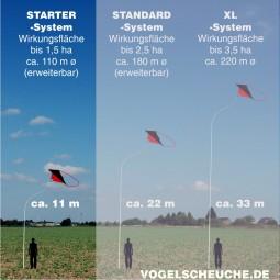 Vogelscheuchen Drachen System 1,5 ha STARTER